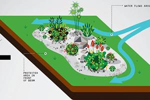 Water diversion plans